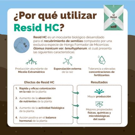 Por-qué-utilizar-Resid-HC.png