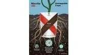 MycoUp 360 - Product Guide (EN)